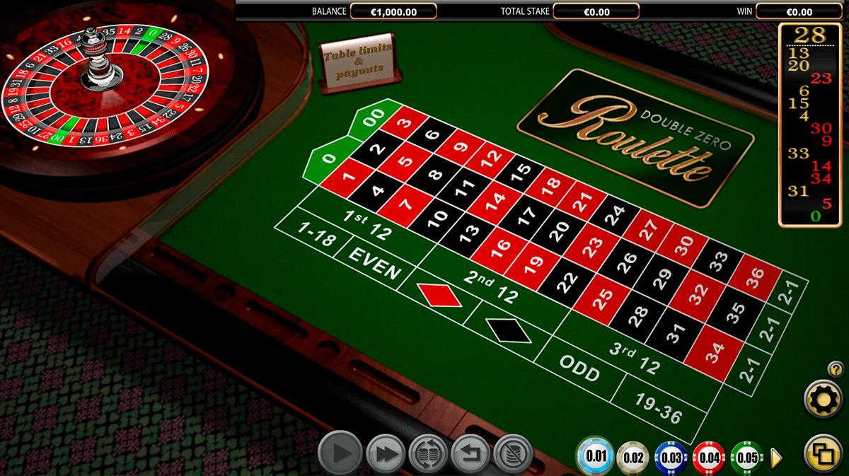 double zero roulette netgen gaming ruleta