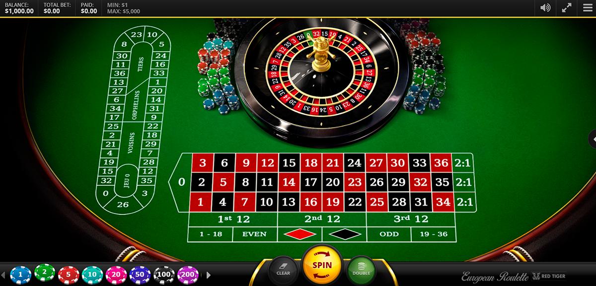 european roulette red tiger ruleta