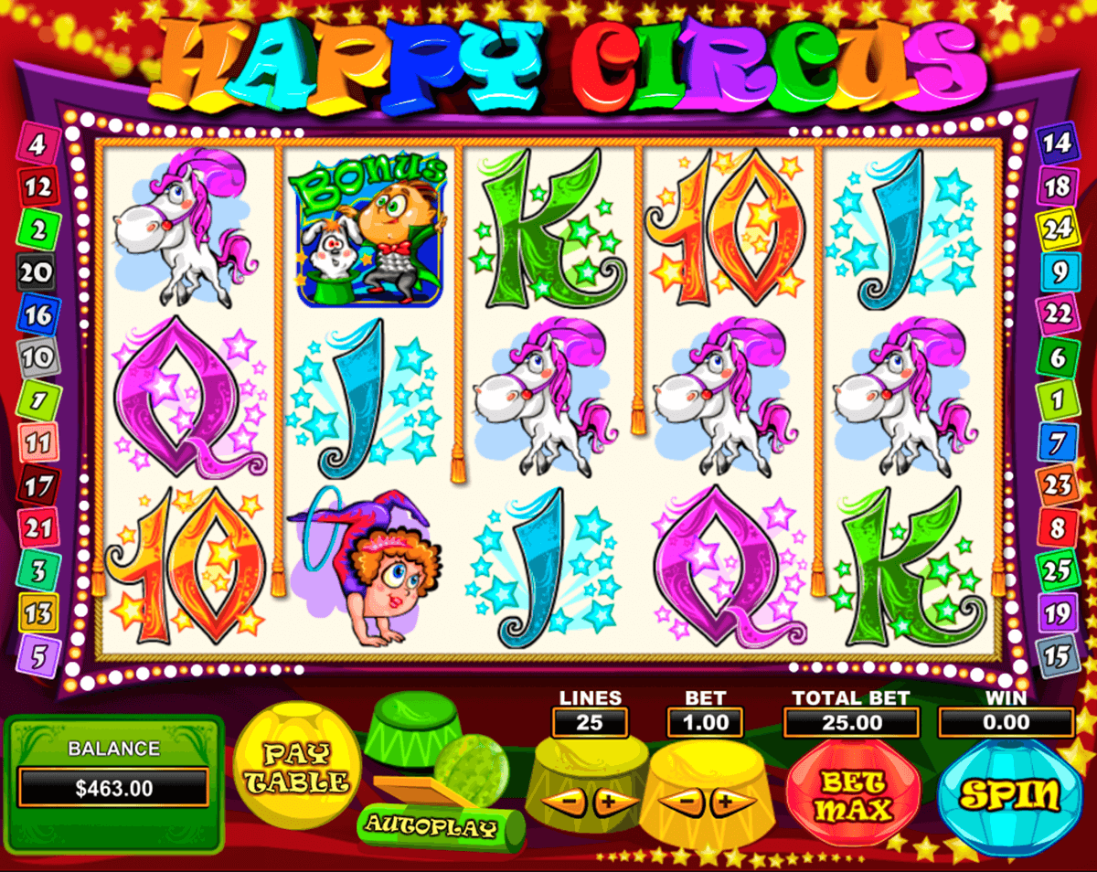 happy circus pragmatic pacanele