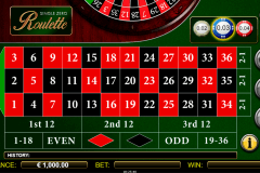 single zero roulette netgen gaming ruleta