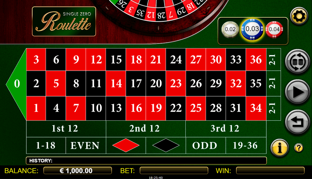 single zero roulette netgen gaming ruleta