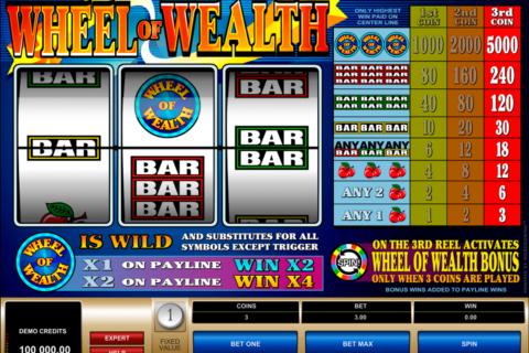 wheel of wealth microgaming pacanele